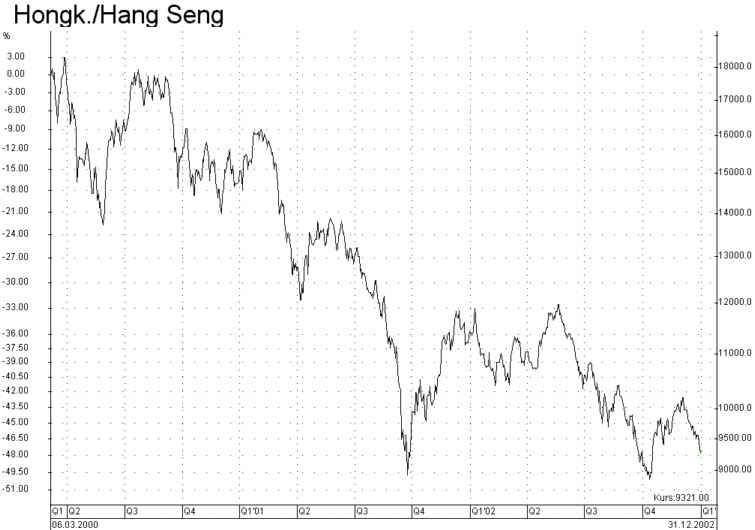 HONGKONG CRASH